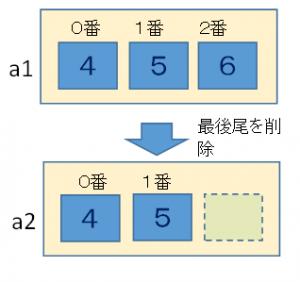 shorten例2