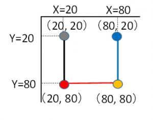 line2Dサンプル4