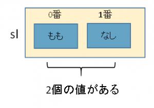StringList_size2