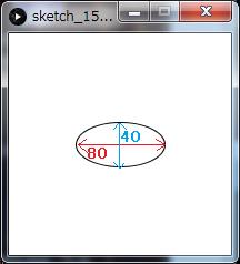 ellipseサンプル3