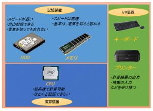 HDD_MEMORY_CPU
