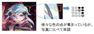 アニメ画素