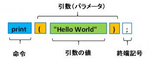HelloWorld_dtl