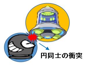 collisionCircle