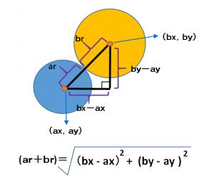 円の衝突計算