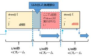 frame説明3