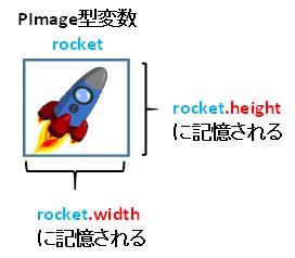 imageSize