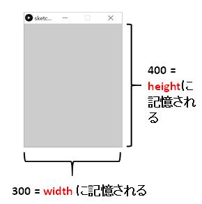 screenSize