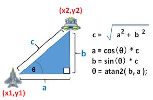 三角関数とゲーム