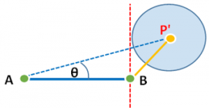 円が範囲外2