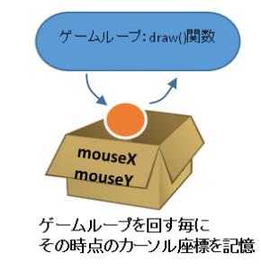 mouseカーソル4