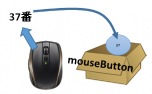 mouseButton変数