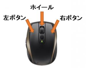 マウスの説明