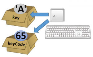 keyCode変数