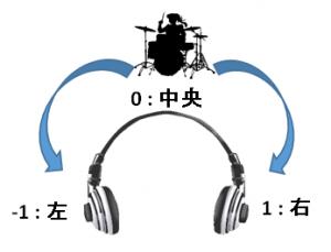panbalance
