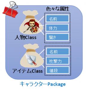 packageclass2